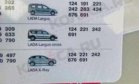 Стали известны цвета кузова Lada Xray